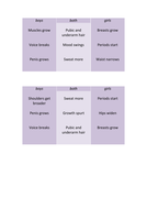 Puberty-bingo-cards.pdf
