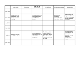 A2-Ethics-Questions-in-prediction-table.doc