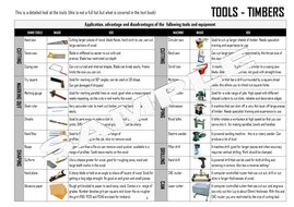 Tools-page.jpg