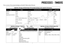Processes-page.jpg