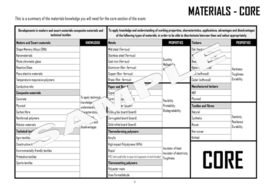 Core-materials-page.jpg