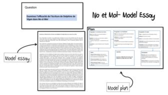 No et Moi- Model Essay and Plan (efficacité de l'écriture)- A Level French