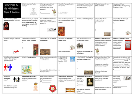 Henry-VIII-Topic-1-revision-.docx