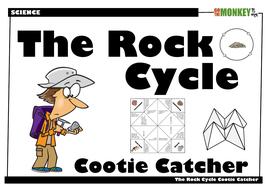 Rock Cycle Cootie Catcher