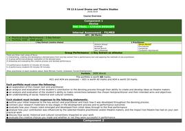 Ages & Stages Questionnaires 30 Month Questionnaire
