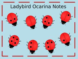 Ocarina-Notes.pptx