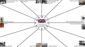 Revision-Clocks.pptx