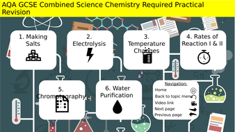 AQA-GCSE-Combined-Science-Chemistry-Required-Practical-Revision-9-1-(1).pptx