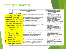 Non-Fiction formal letter writing. GCSE. Eduqas spec