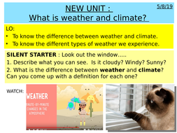 Weather and climate - Introduction lesson