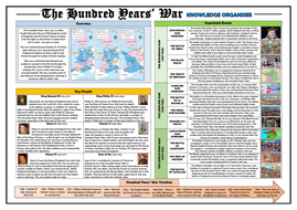 The Hundred Years' War Knowledge Organiser/ Revision Mat!