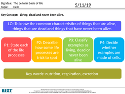 Ks3 Best Characteristics Of Living Things Teaching Resources