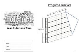 Year 8 Drama workbook. Key Learning and Reflection