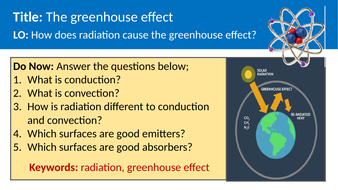 Physics - Radiation and the greenhouse effect