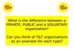 18.-Interrelationships-between-organisations.pptx