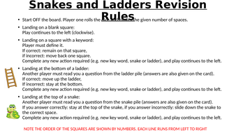 Snakes-and-Ladders-Chemistry-1-and-2.pptx