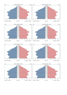 4.-UK-population-pyramid.docx
