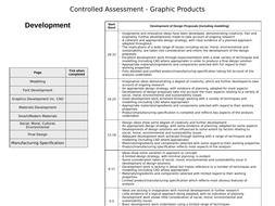 GCSE Graphic Products Controlled Assessment - Development & Evaluation PowerPoint