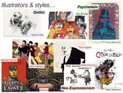 Graphic Illustration - Styles / Movements / Illustrators - Reference / Display