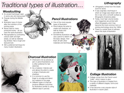 Types of Graphic Illustration - Reference / Display - Art & Design