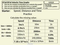 CP1d-SP1d-Velocity-Time-Graphs-v4.pptx