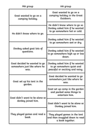 Sequencing Cards - MA - HA - Answers.pdf