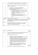 A Level Dance - Rambert 1966-2002 - Practitioner revision sheets