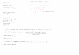 A* Psychology Non-Parametric Tests Summary