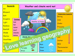 1.-Weather-and-climate-watermark.ppt