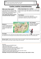 Reading Comprehension - Year 1/2/3 - Castles