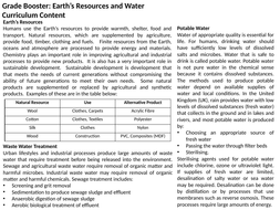 AQA GCSE: Earth's Resources and Water Revision: Chemistry Paper 2