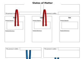 Kinetic-theory-summary-worksheet-L2.docx