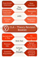 CLA-Theories-Booklet.pptx