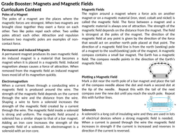 AQA GCSE: Magnets and Magnetic Fields Revision: Physics Paper 2