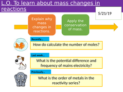 GCSE Chemistry Mass Changes in Reactions