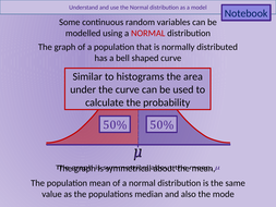 AS level Further Maths Statistics – Confidence intervals