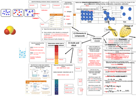 Chemistry-C1-4-Broadsheet-MS-.docx