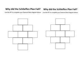 Schlieffen-Plan-Diamond-Nine.docx