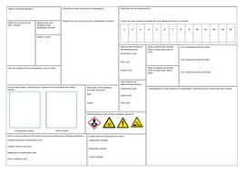 KS3 Acids & Alkalis Revision Mat