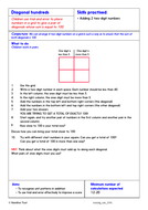 Add by partitioning or counting on - Problem-Solving Investigation - Year 2