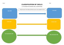 Classification of skills worksheet GCSE PE
