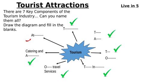BTEC Level 2 - Travel and tourism - Unit 1  - lesson 7