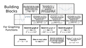 Building Blocks - Graphing Functions