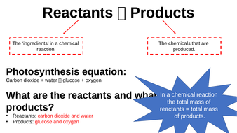 AQA Chemistry Paper 2 Revision PowerPoint (9-1)