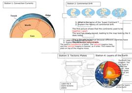 Tectonics-Sheet-LA.docx