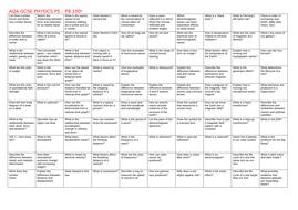 GCSE Physics 100 questions for AQA paper 2