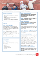 Home-from-Home--Short-Lesson-Plan-Guide-for-Teachers.pdf