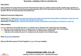 Labelling-a-Point-on-a-Number-Line-KS1-Reasoning.pdf