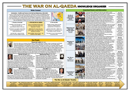 The War on Al-Qaeda - Knowledge Organiser/ Revision Mat!