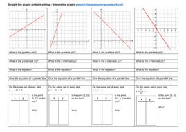 Straight line graphs problem solving